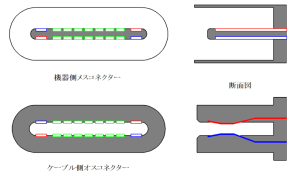 USB20typeC20danmen
